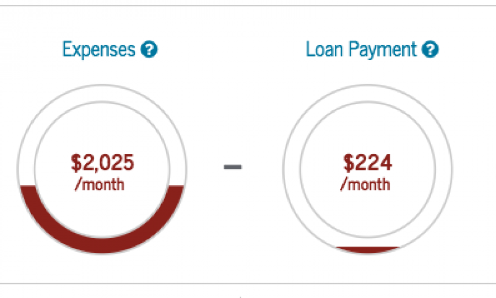 Direct PLUS Loan Credit Counseling: What You Need to Know